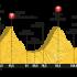 Tour de France 2016 – Favorieten etappe 20