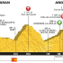 Tour de France 2016 – Favorieten etappe 9