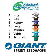 Deelnemers GIANT Sprint Zesdaagse