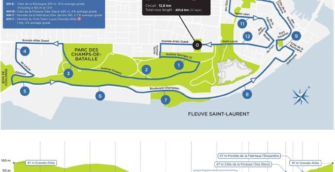 Grote Prijs van Québec 2016 – Voorbeschouwing en favorieten