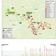 Dwars door Vlaanderen 2012 – Uitslag