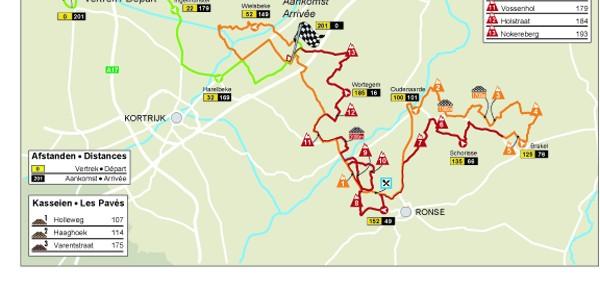 Dwars door Vlaanderen 2012: Uitzendingen Sporza en NOS