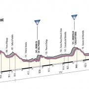 Giro d'Italia 2013 – Voorbeschouwing en favorieten etappe 12