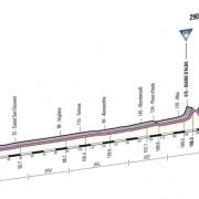 Giro d'Italia 2013 – Voorbeschouwing en favorieten etappe 13