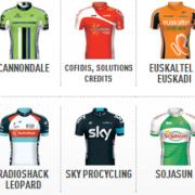 Tour de France 2013 – Complete startlijst