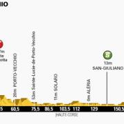 Tour de France 2013 – Voorbeschouwing en favorieten etappe 1