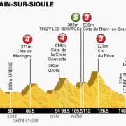Tour de France 2013 – Voorbeschouwing en favorieten etappe 14