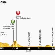 Tour de France 2013 – Voorbeschouwing en favorieten etappe 6