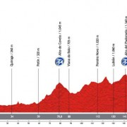 Vuelta a España 2013 – Voorbeschouwing en favorieten etappe 5