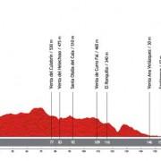 Vuelta a España 2013 – Voorbeschouwing en favorieten etappe 7