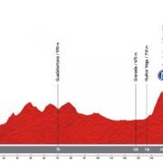 Vuelta a España 2013 – Voorbeschouwing en favorieten etappe 10