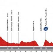 Vuelta a España 2013 – Voorbeschouwing en favorieten etappe 13