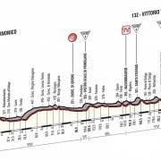 Giro d'Italia 2014 – Voorbeschouwing en favorieten etappe 17