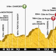 Tour de France 2014 – Voorbeschouwing en favorieten etappe 11