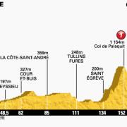 Tour de France 2014 – Voorbeschouwing en favorieten etappe 13