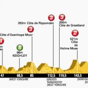Tour de France 2014 – Voorbeschouwing en favorieten etappe 2
