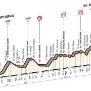 Giro d'Italia 2016 – Parcours en favorieten etappe 10