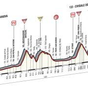 Giro d'Italia 2016 – Parcours en favorieten etappe 13