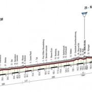 Giro d'Italia 2016 – Parcours en favorieten etappe 2
