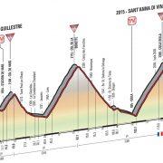 Giro d'Italia 2016 – Favorieten etappe 20