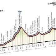 Giro d'Italia 2016 – Favorieten etappe 6