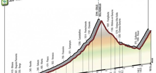 Giro d'Italia 2016 – Favorieten etappe 19