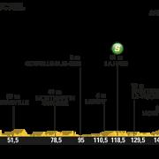 Tour de France 2016 – Favorieten etappe 1