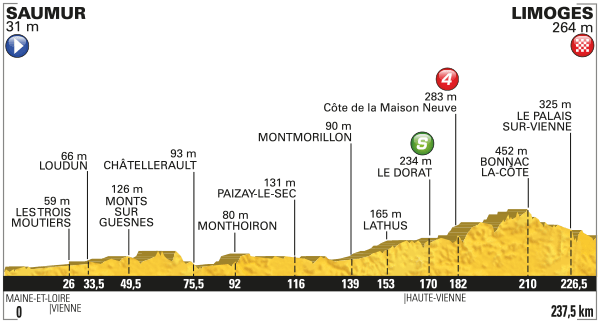 parcours Tour de France 2016 etappe 4