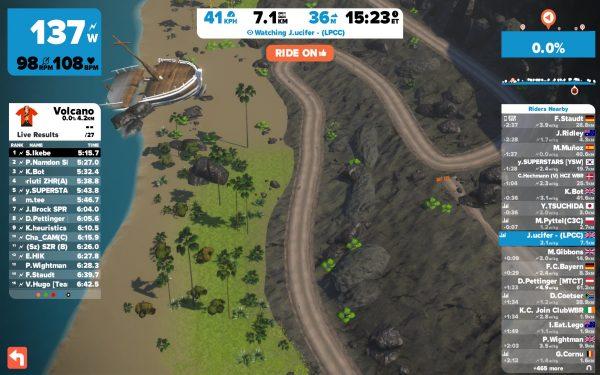 De wegafzetting voor de weg naar de top van de vulkaan (© cyclingstory.nl)
