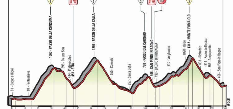 Giro d'Italia 2017 – Voorbeschouwing en favorieten etappe 11