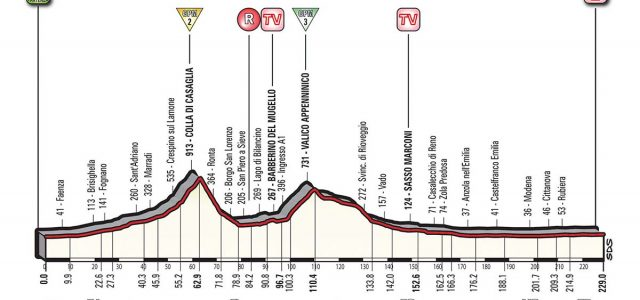 Giro d'Italia 2017 – Voorbeschouwing en favorieten etappe 12