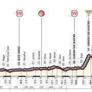 Giro d'Italia 2017 – Voorbeschouwing en favorieten etappe 15