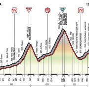 Giro d'Italia 2017 – Voorbeschouwing en favorieten etappe 16