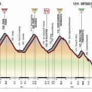 Giro d'Italia 2017 – Voorbeschouwing en favorieten etappe 18