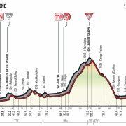 Giro d'Italia 2017 – Voorbeschouwing en favorieten etappe 20
