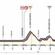 Giro d'Italia 2017 – Voorbeschouwing en favorieten etappe 8
