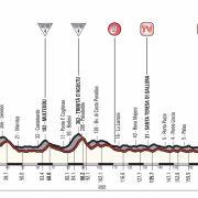 Giro d'Italia 2017 – Voorbeschouwing en favorieten etappe 1