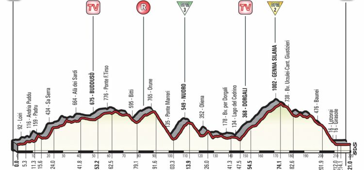 Giro d'Italia 2017 – Voorbeschouwing en favorieten etappe 2