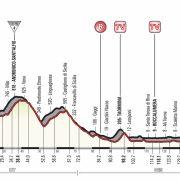 Giro d'Italia 2017 – Favorieten en voorbeschouwing etappe 5