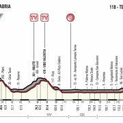 Giro d'Italia 2017 – Voorbeschouwing en favorieten etappe 6