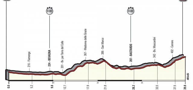 Giro d'Italia 2017 – Voorbeschouwing en favorieten etappe 10