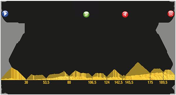 Tour de France 2017 – Voorbeschouwing en favorieten etappe 11