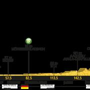 Tour de France 2017 – Voorbeschouwing en favorieten etappe 2