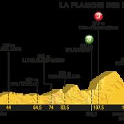 Tour de France 2017 – Voorbeschouwing en favorieten etappe 5