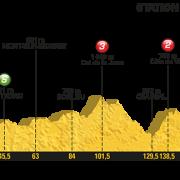 Tour de France 2017 – Voorbeschouwing en favorieten etappe 8