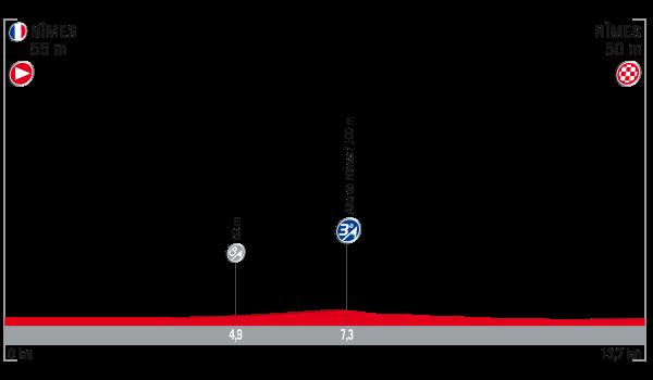 Vuelta a España 2017 – Voorbeschouwing en favorieten etappe 1 (ploegentijdrit)