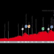 Vuelta a España 2017 – Voorbeschouwing en favorieten etappe 14