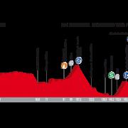 Vuelta a España 2017 – Voorbeschouwing en favorieten etappe 17