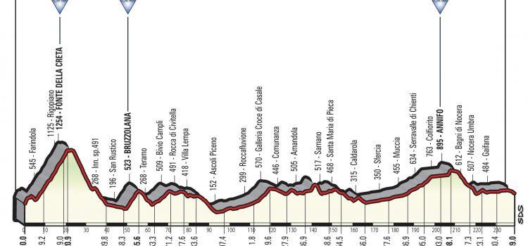Giro d'Italia 2018 – Vooruitblik etappe 10