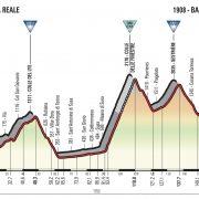 Giro d'Italia 2018 – Vooruitblik etappe 19